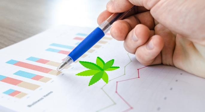 National Institute For Drug Abuse Issues Grant Call For Cannabis Research