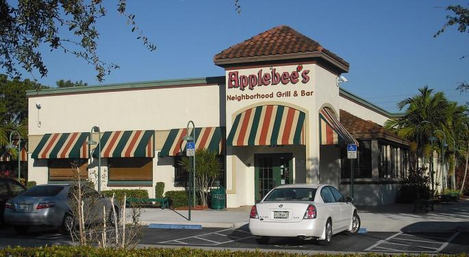 Applebee's Parent Dine Brands Downgraded By Raymond James After 30% Rally