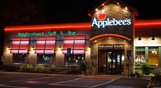 Analyst: 3 Reasons The Operator Of Applebee's And IHOP Is Now A Buy