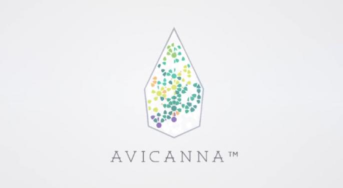 Avicanna Joins OTCQX Best Market