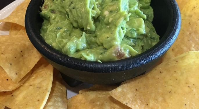 What Price Increases At Chipotle Would Mean For The Bottom Line