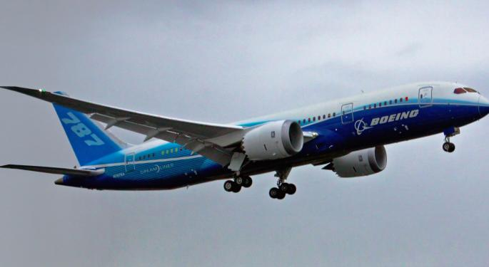 Is Weakness In Boeing A Sell Signal Or Buying Opportunity?