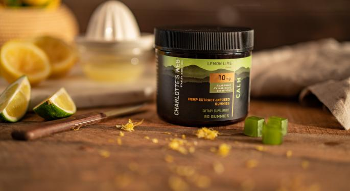 Charlotte's Web Offers New Gummy Line In 738 Vitamin Shoppe Stores
