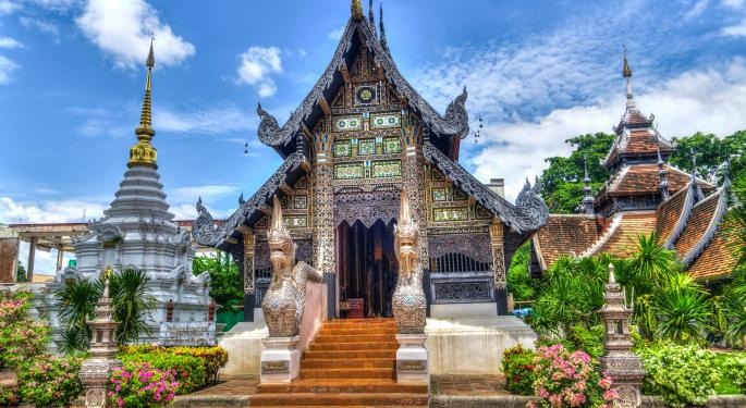 A Test For The Thailand ETF