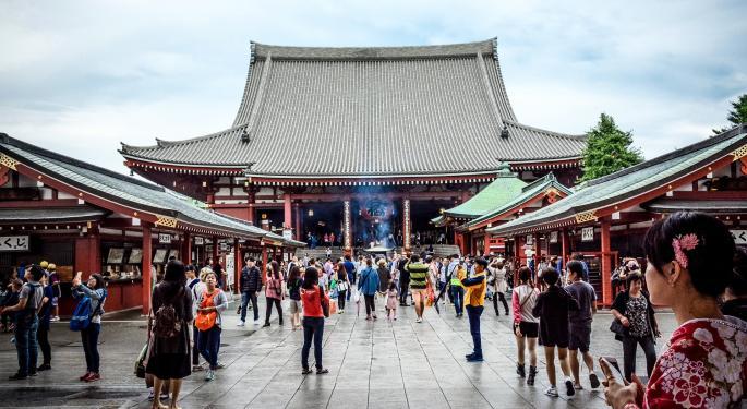 China ETFs Assert Some Leadership