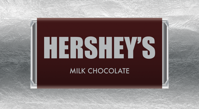 Here's How Much Investing $100 In Hershey Stock Back In 2010 Would Be Worth Today