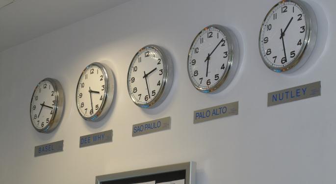 Investors Play The Time-Zone Advantage