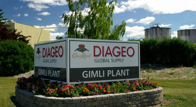 Diageo Downgraded, Upside Outlook Dims
