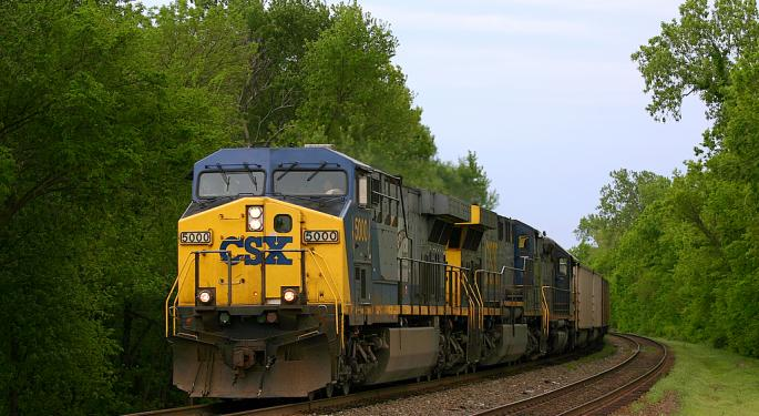 Is CSX On The Right Track? Bull, Bear Takes On The Q1 Print