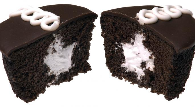 The Street Is Sweet On Hostess Brands