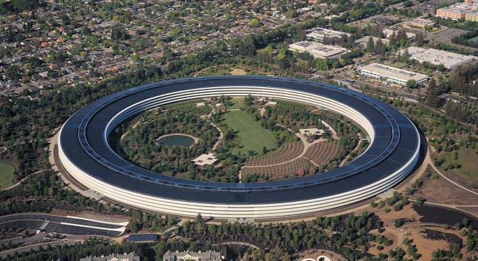 Cramer Says Apple Shares Should Trade At $300
