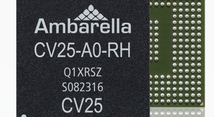 Ambarella Analysts See Long-Term Opportunity In Computer Vision