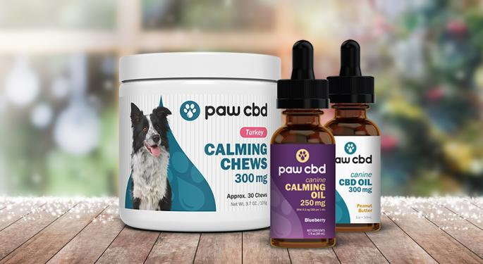 cbdMD Posts 285% Year-Over-Year Increase In Net Sales
