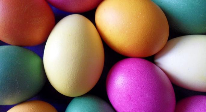 Is An Early Easter Bad News For Retailers?