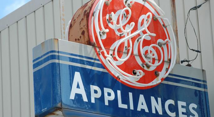 What DJIA Changes Mean For GE, Walgreens Investors