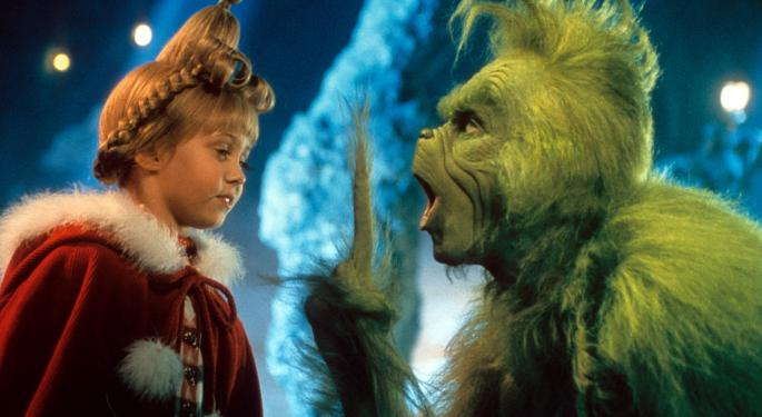 The Grinch Could Steal Christmas For Investors, Experts Warn