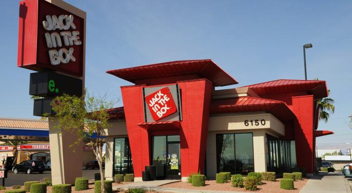 Jack In The Box Focuses On Franchising To Cut Costs After Disappointing The Street