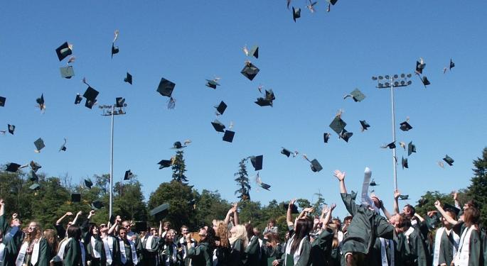 5 Best Highs Schools Teaching Personal Finance