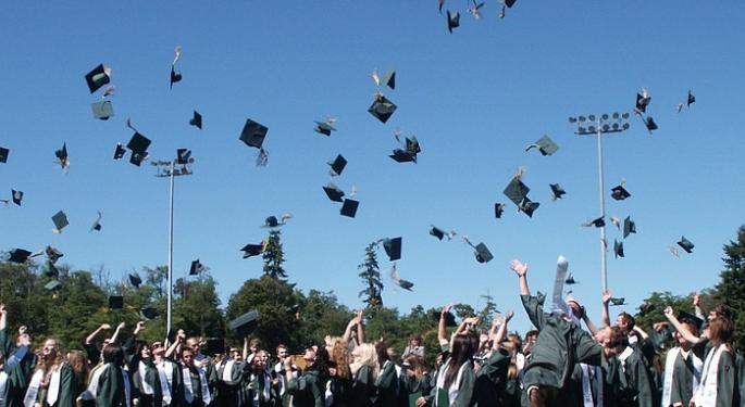 Benzinga Fintech Awards Finalist Laurel Road Wants To Kick Student Debt To The Curb