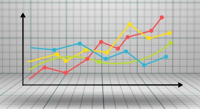 3 ETFs To Consider For The Value Resurgence