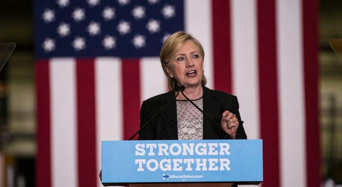Healthcare Investors May Be Pricing In A Clinton Victory