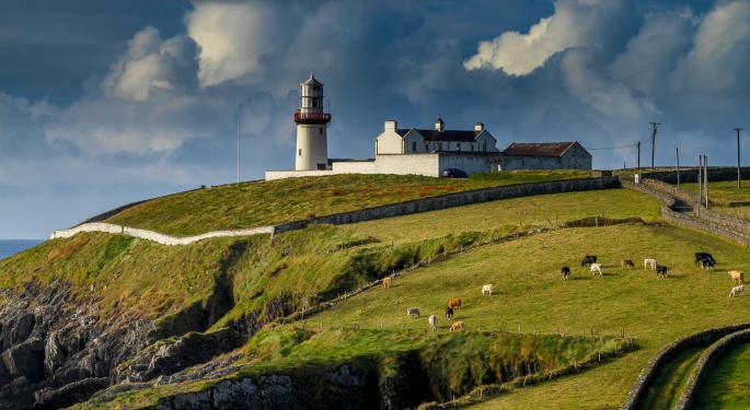How Brexit Affects The Ireland ETF