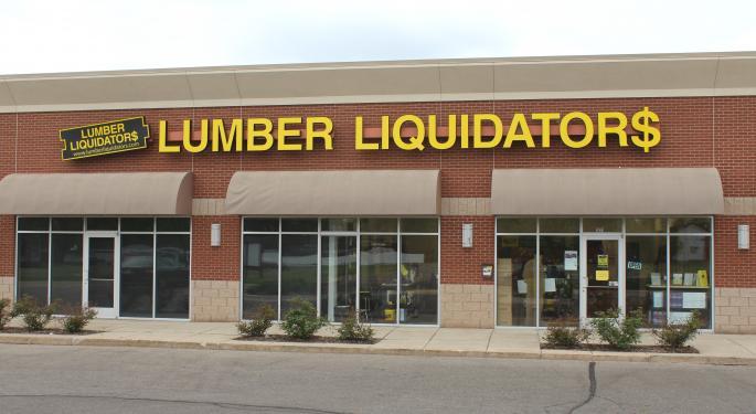 What The World Thinks Of Lumber Liquidators In 6 Charts
