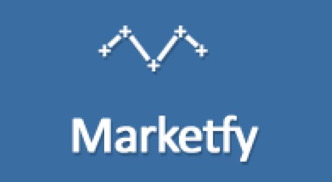 Check Out The Free Webinars Next Week As Marketfy Sponsors Education Week