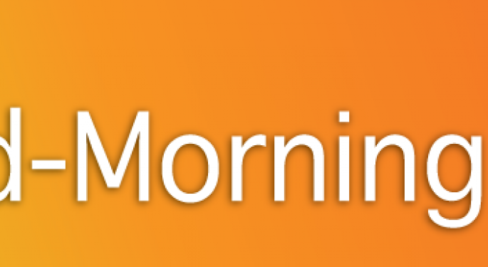 Mid-Morning Market Update: Markets Start to Recover; DryShips Takes a Hit