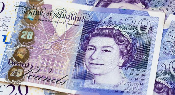 GBP/USD Forecast: Battling To Retain The 1.2800 Threshold