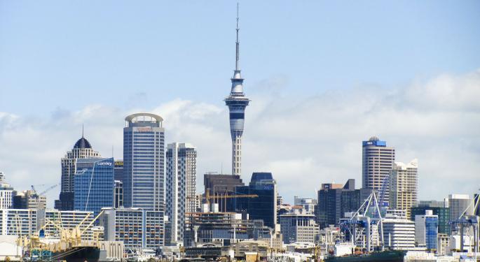 A Kool Kiwi: New Zealand ETF Races Higher