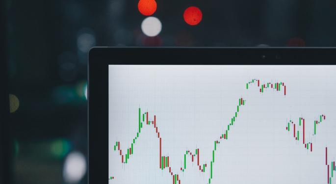 Cannabis Stock Gainers And Losers From Feb. 20, 2020