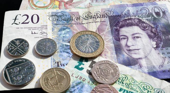 GBP/USD Forecast: Finds Support At 1.2875