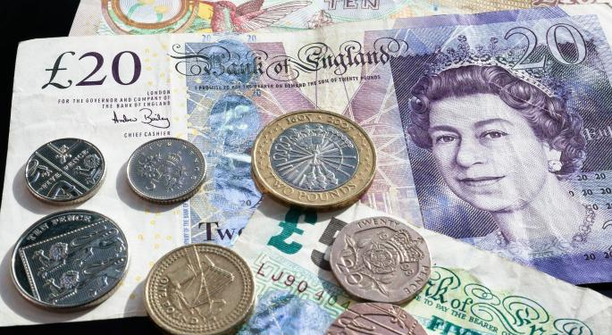 GBP/USD Has Been Falling In Response To Weak UK Data And USD Strength