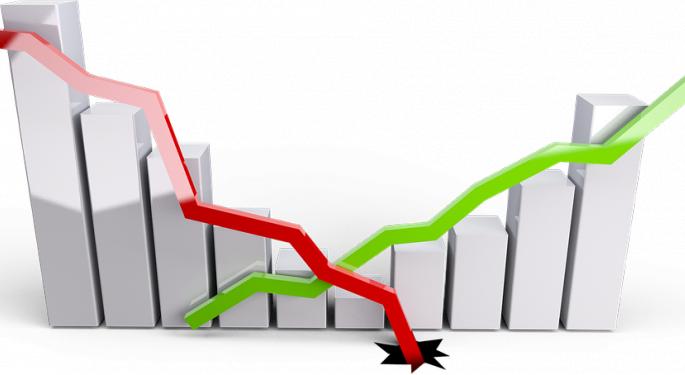 18 Stocks Moving in Thursday's Pre-Market Session