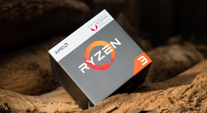 Could Sector Rotation Be The Reason For AMD's Recent Weakness?
