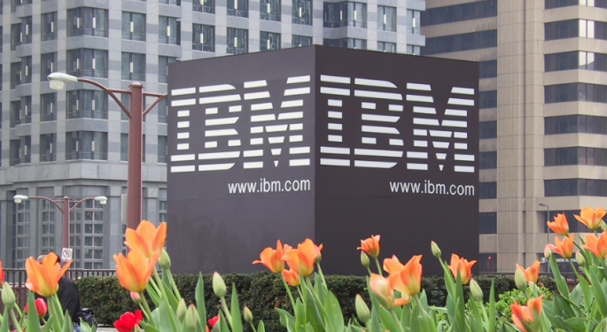 IBM's Lost Decade In 7 Charts