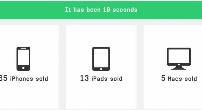 Now You Can See How Dominant Apple Is Every Second