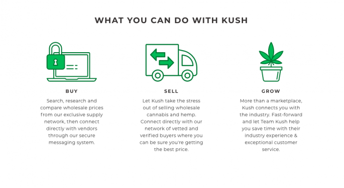 Scoop: Cannabis, Hemp Online Marketplace Relaunches As Kush.com, Boasting 'Largest Vetted Network Of Farms And Vendors'