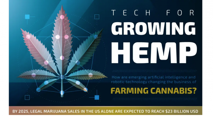 The Latest Tech For Growing Cannabis