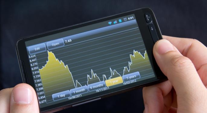 Auto-Trading Programs Give Peace Of Mind While On Vacation
