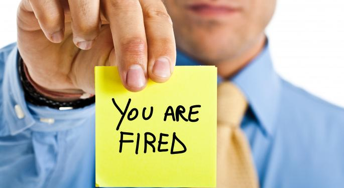SLIDESHOW: How to Fire Underperforming Employees in 10 Easy Steps