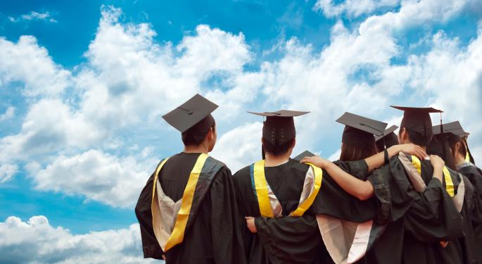 The Future Of For-Profit Colleges