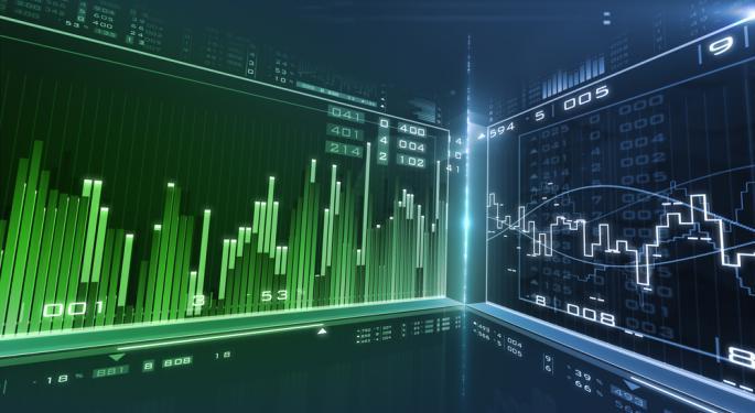 Asia Closing: Highest 2012 Close For Hang Seng Index Futures