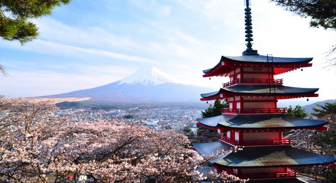 Meet The Award Winning Japan ETF From WisdomTree
