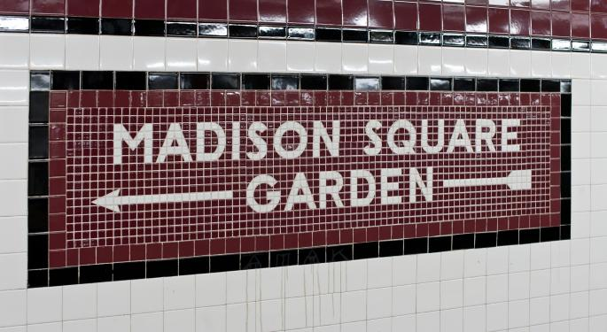 Trade the Channel Breakout in Madison Square Garden