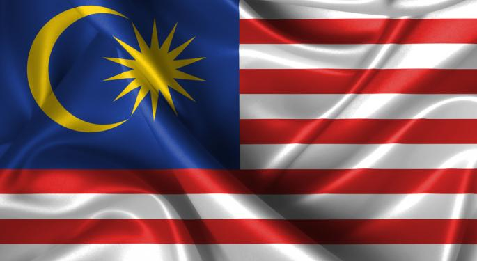 Malayisa ETF Continues to Struggle on Political Concerns