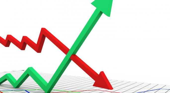 Mid-Afternoon Market Update: Markets Mixed as iRobot Surges