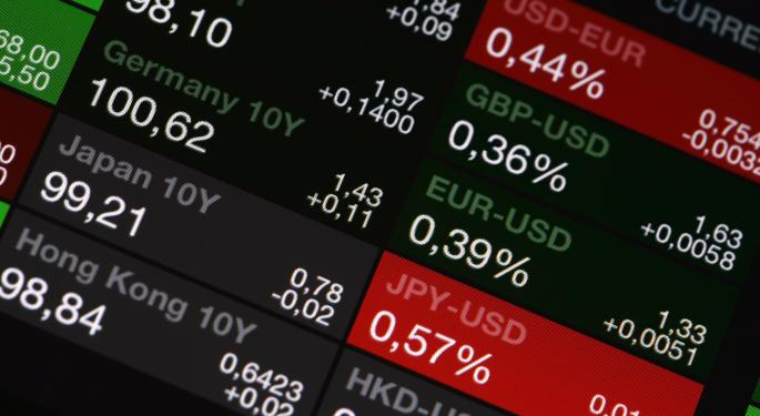Market Wrap for Tuesday, July 30: Technology Sector Rises; Basic Materials Hit Hard
