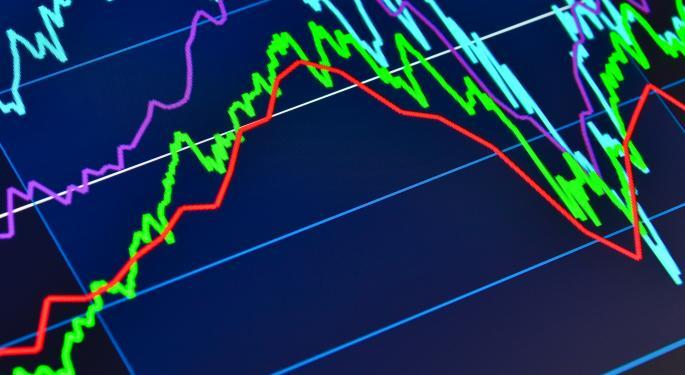 Mid-Day Market Update: Nasdaq Rises 1.3%; Santarus Shares Surge On Salix Deal